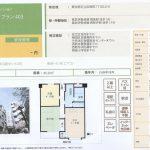 足立区梅田7 梅島駅徒歩5分 貸マンション2DK