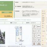 台東区今戸1 浅草駅 貸マンション1K H28 7月施工の築浅物件 ペット可