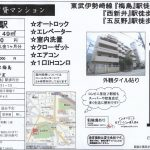 足立区梅田6 梅島駅徒歩5分 貸マンション1K